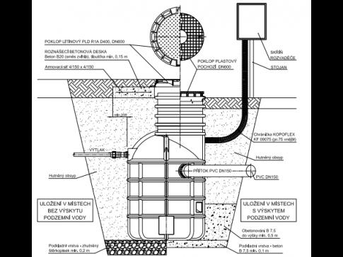 Schémata pro montáž jímky HCP do země